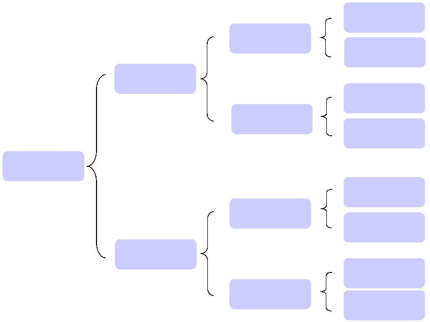 Section Word Faq Template Html Freebiesbug Section 1